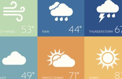 Weathersymbols.content